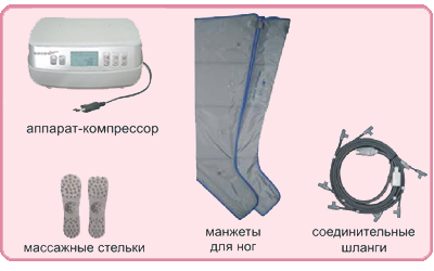 Комплект аппарата для прессотерапии, массажные сапоги, массажный пояс, манжета для руки